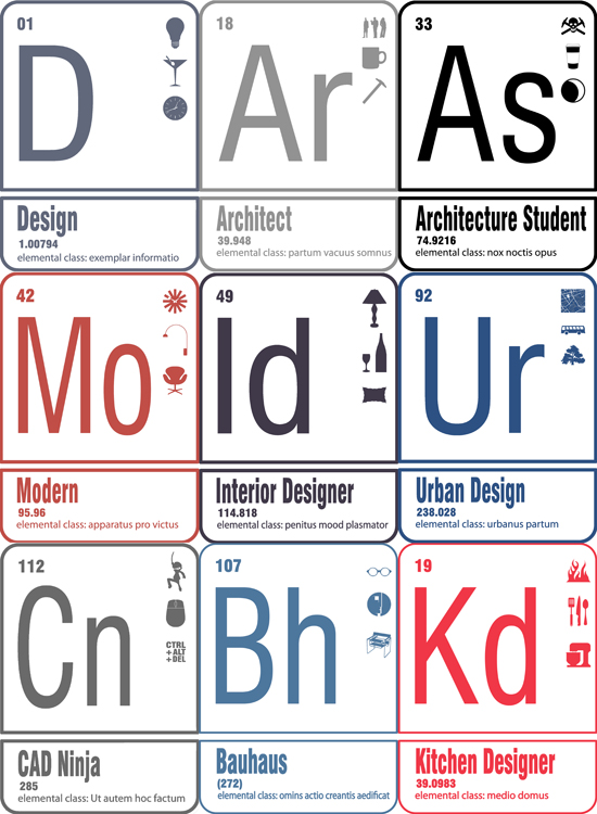 Periodic table name for bronze gallery periodic table and sample periodic table name design gallery periodic table and sample with periodic table name design image collections urtaz Images
