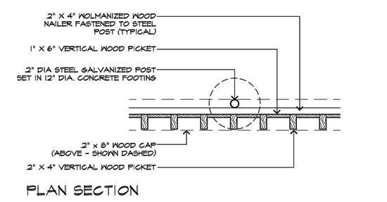 Modern Fence detail  - Plan Section