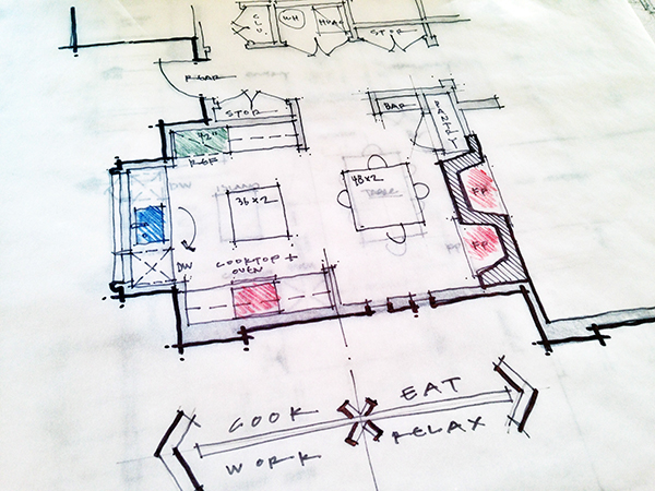 kitchen design for Bob Borson - work zones