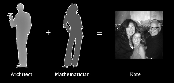 Architect and Mathematician family