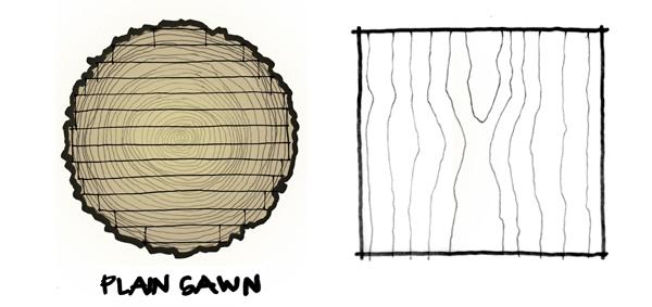 Plain Sawn boards