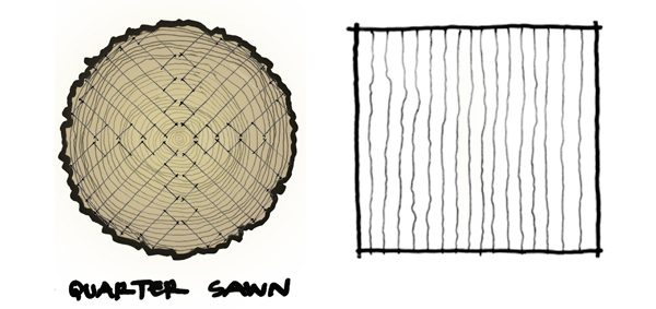 Quarter Sawn Boards