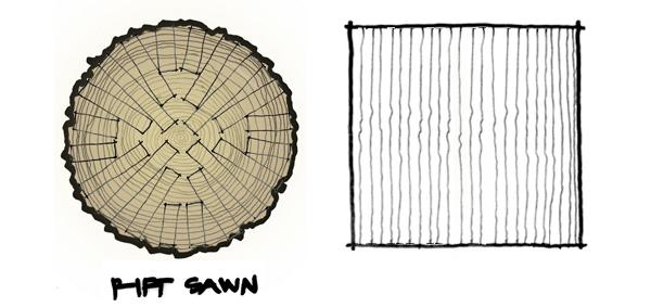 Rift Sawn Boards