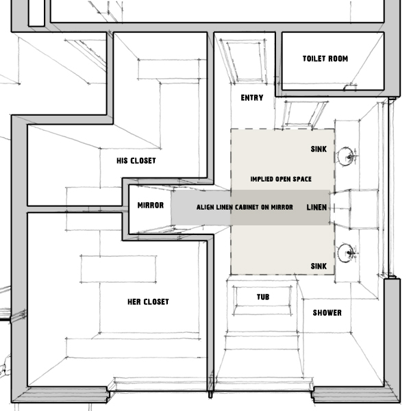 Master bathroom prison toilets life of an architect for Master bathroom layout dimensions