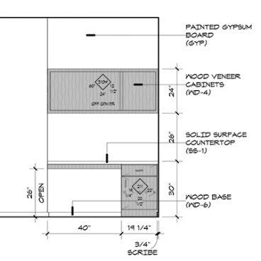 Millwork Graphic Standards