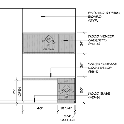 Millwork Graphic Standards