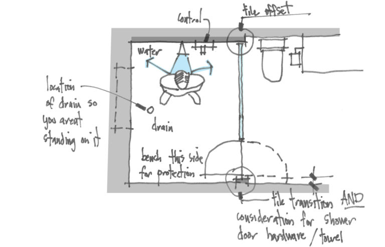 Residential Architecture 101: Shower Design